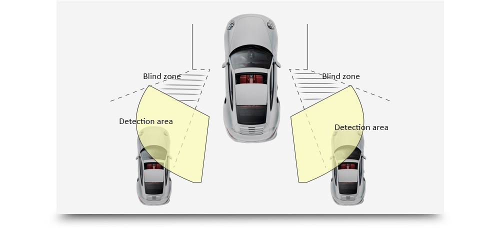 Car Parking Sensor Black Color